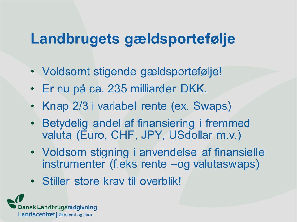 Dansk Landbrugsrådgivning Landscentret | Økonomi og Jura Landbrugets gældsportefølje Voldsomt stigende gældsportefølje.