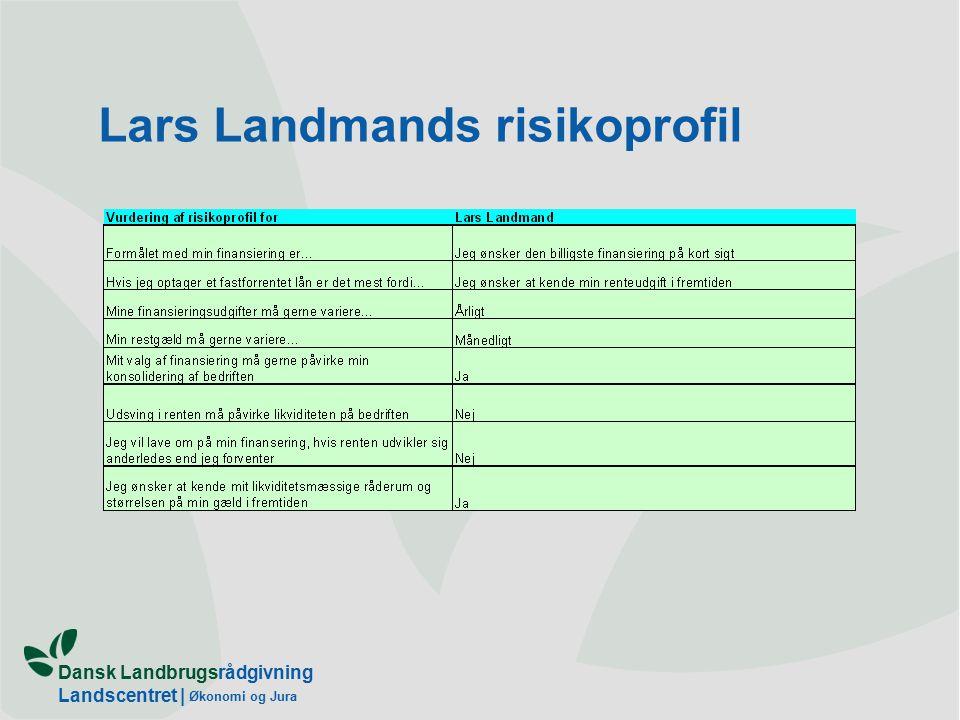 Dansk Landbrugsrådgivning Landscentret | Økonomi og Jura Lars Landmands risikoprofil