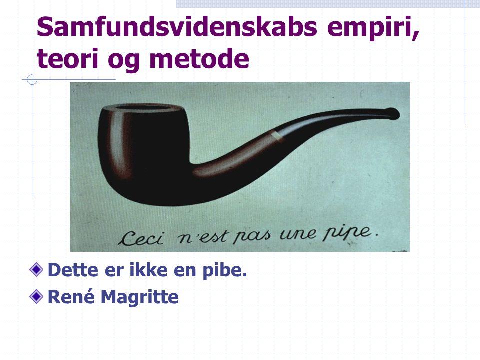 Samfundsvidenskabs empiri, teori og metode Dette er ikke en pibe. René Magritte