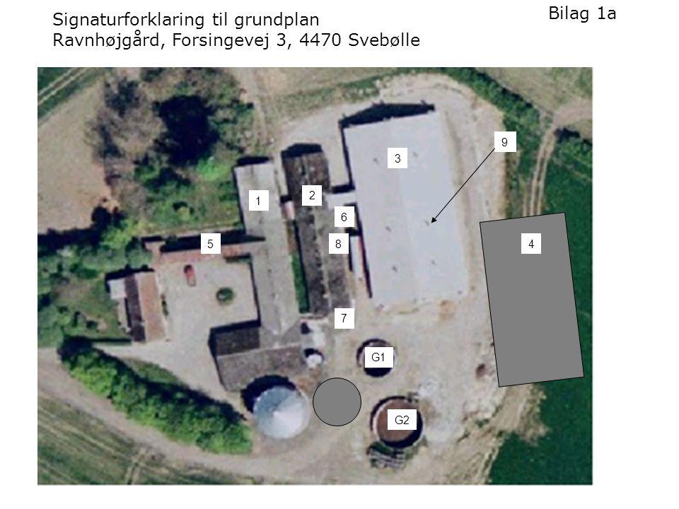 1 2 3 45 G1 G2 8 6 7 Signaturforklaring til grundplan Ravnhøjgård, Forsingevej 3, 4470 Svebølle Bilag 1a 9