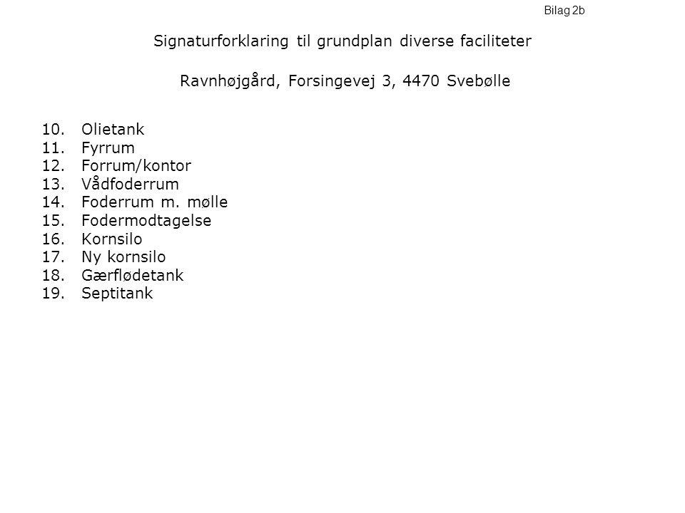 Signaturforklaring til grundplan diverse faciliteter Ravnhøjgård, Forsingevej 3, 4470 Svebølle 10.Olietank 11.Fyrrum 12.Forrum/kontor 13.Vådfoderrum 14.Foderrum m.