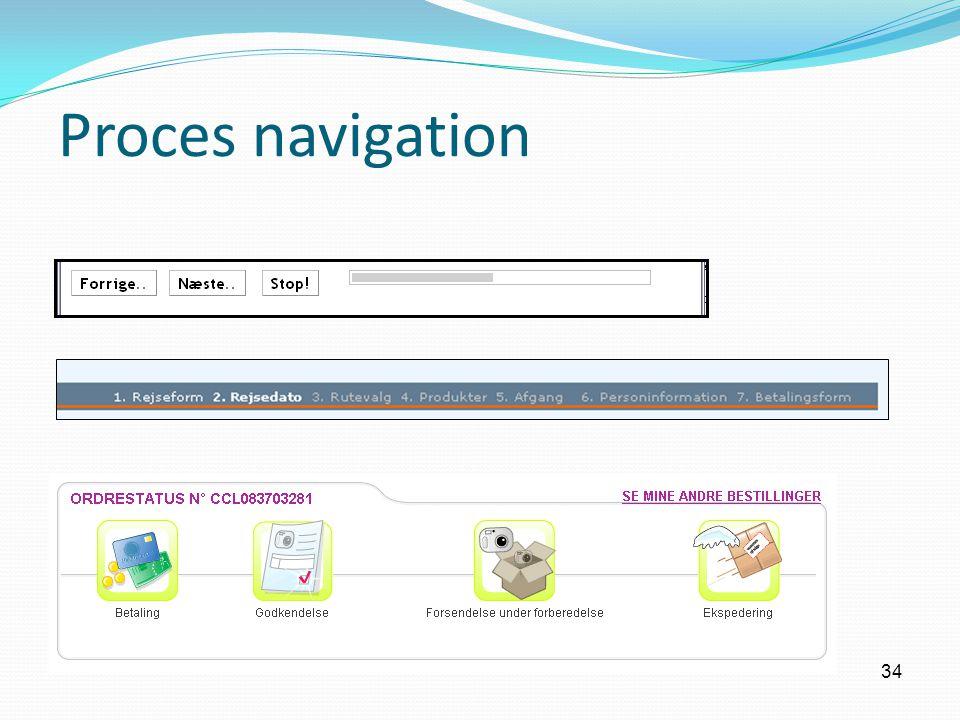 34 Proces navigation