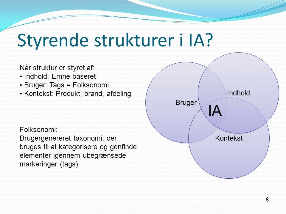 Styrende strukturer i IA.