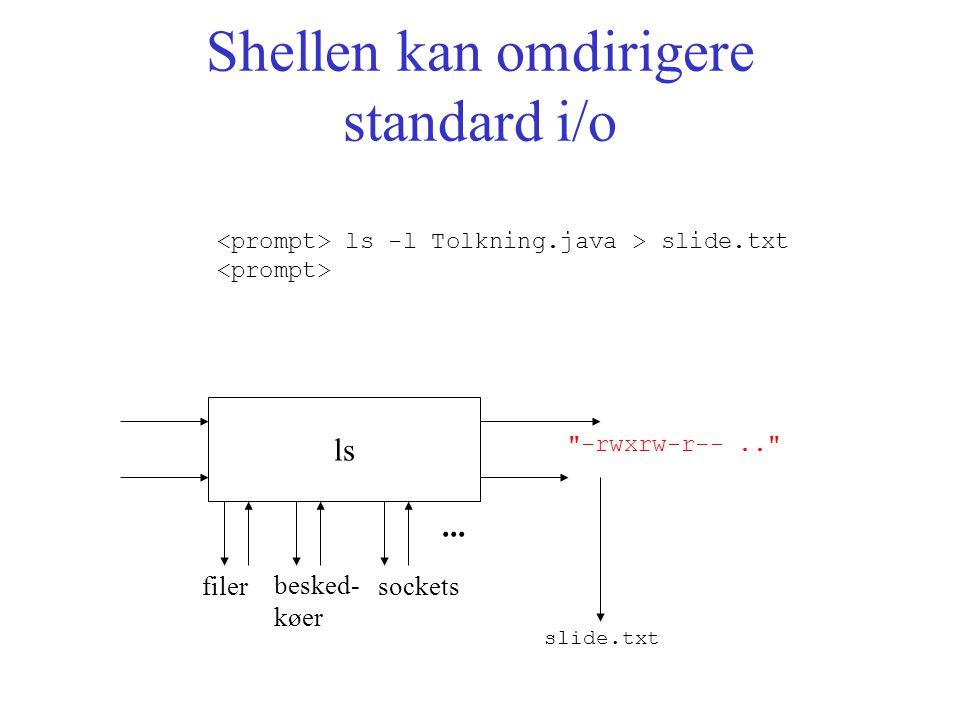 Shellen kan omdirigere standard i/o ls -l Tolkning.java > slide.txt filer ls besked- køer sockets...