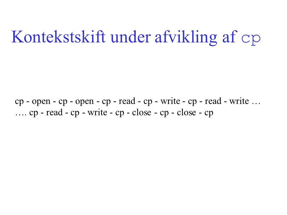 Kontekstskift under afvikling af cp cp - open - cp - open - cp - read - cp - write - cp - read - write … ….