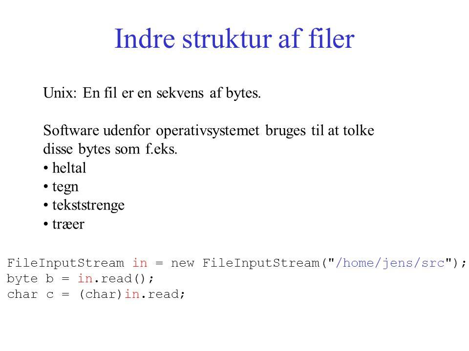 Indre struktur af filer Unix: En fil er en sekvens af bytes.