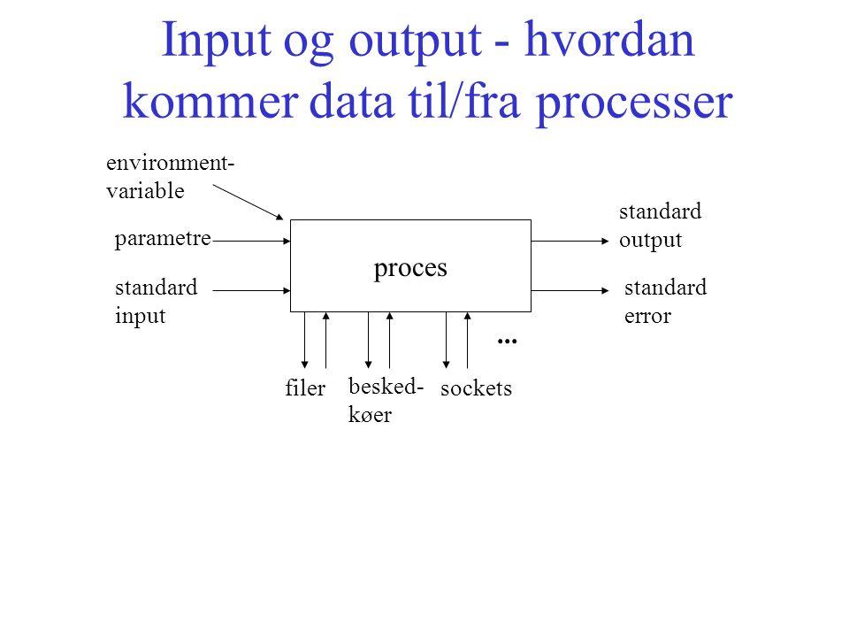 Input og output - hvordan kommer data til/fra processer filer proces parametre standard input standard output standard error besked- køer sockets...