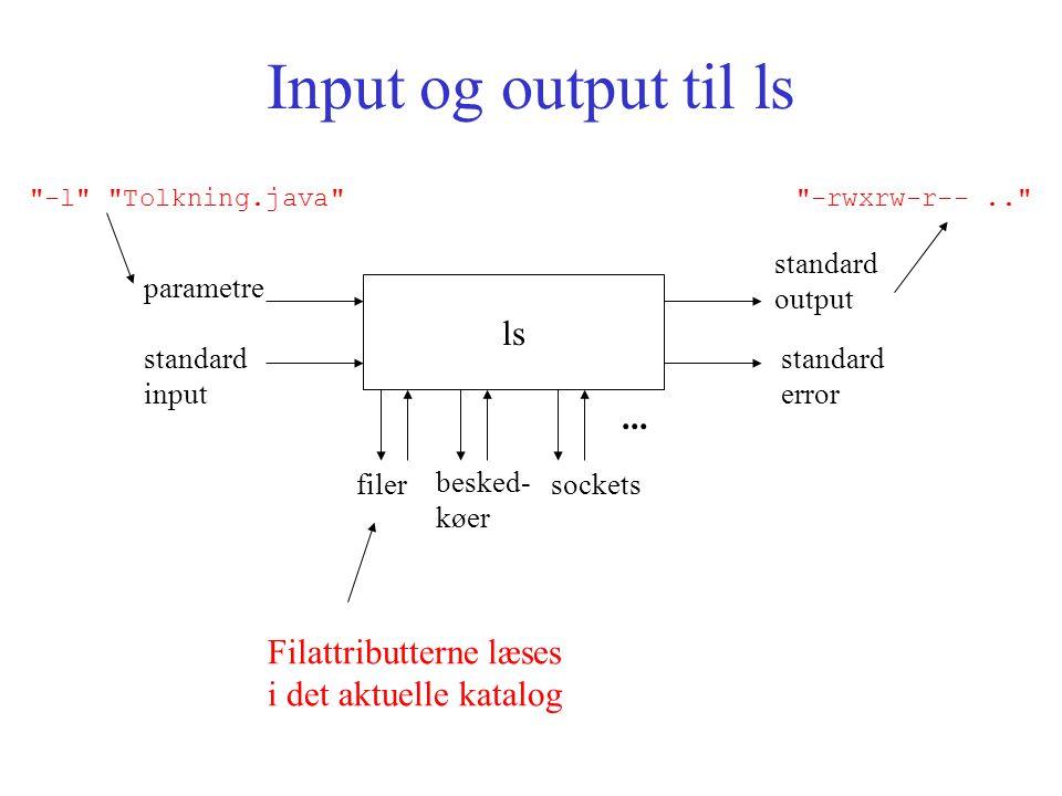 Input og output til ls filer ls parametre standard input standard output standard error besked- køer sockets...