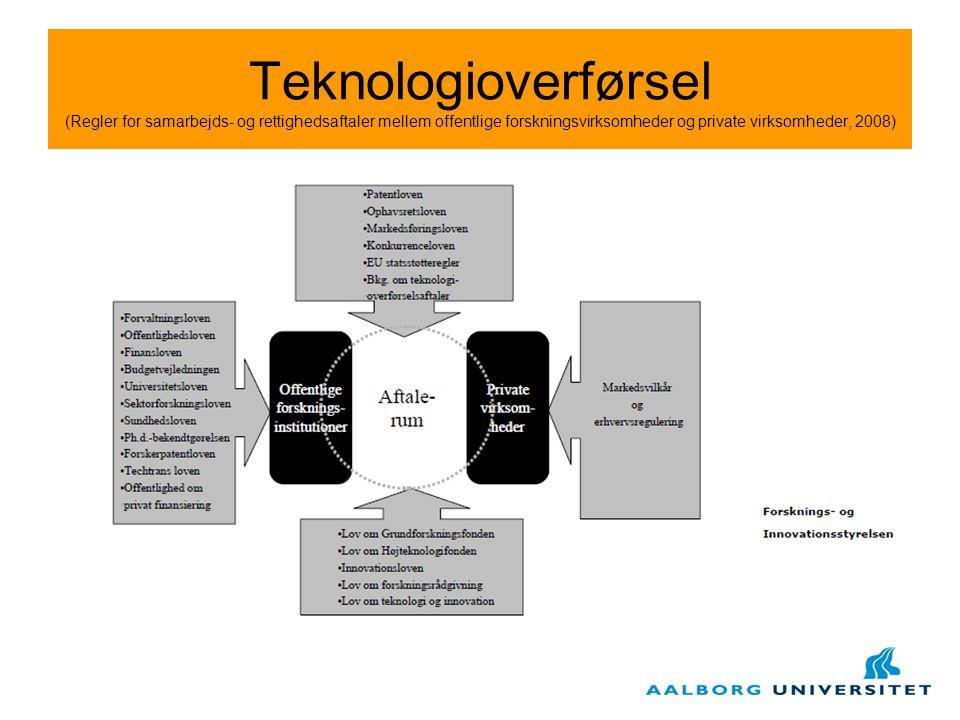 Teknologioverførsel (Regler for samarbejds- og rettighedsaftaler mellem offentlige forskningsvirksomheder og private virksomheder, 2008)