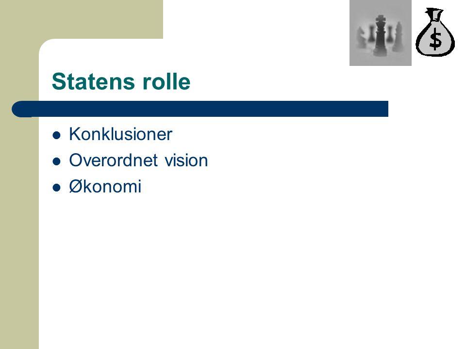 Statens rolle Konklusioner Overordnet vision Økonomi