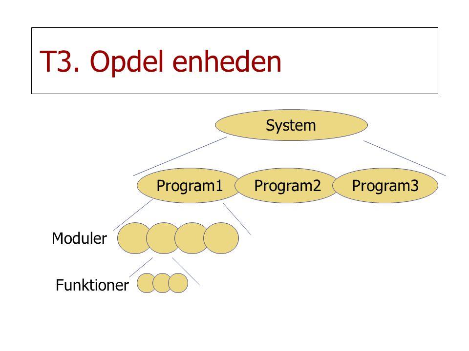 T3. Opdel enheden System Program1Program2Program3 Moduler Funktioner