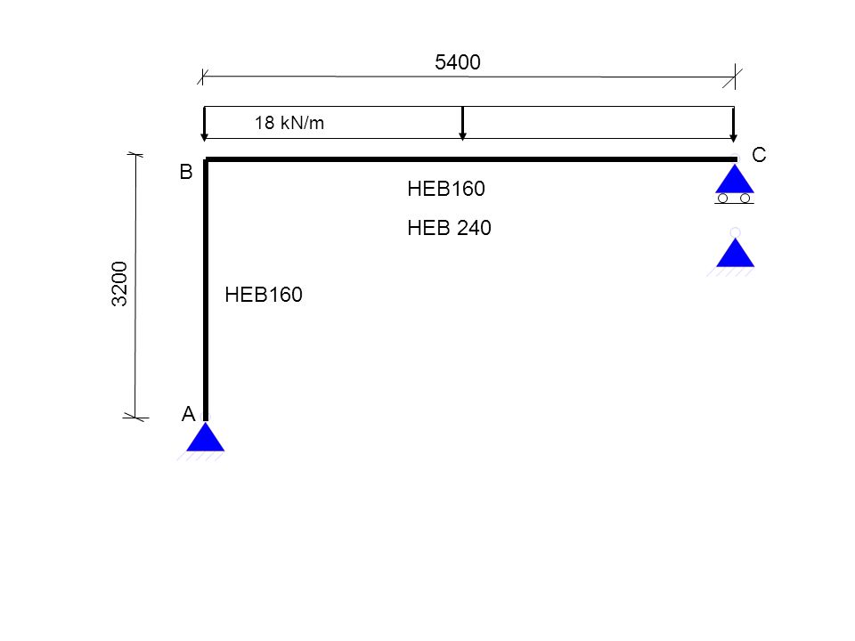 5400 3200 HEB160 HEB 240 18 kN/m A C B