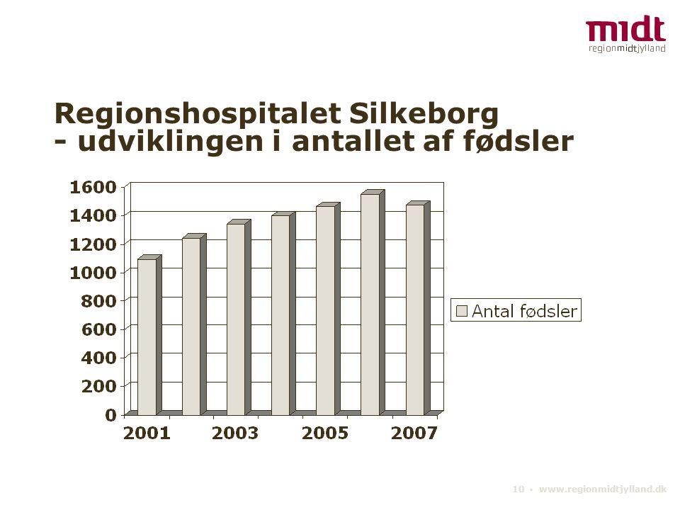 10 ▪ www.regionmidtjylland.dk Regionshospitalet Silkeborg - udviklingen i antallet af fødsler