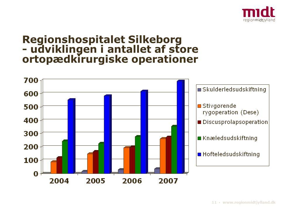 11 ▪ www.regionmidtjylland.dk Regionshospitalet Silkeborg - udviklingen i antallet af store ortopædkirurgiske operationer