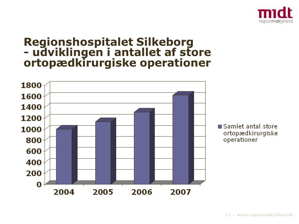 12 ▪ www.regionmidtjylland.dk Regionshospitalet Silkeborg - udviklingen i antallet af store ortopædkirurgiske operationer