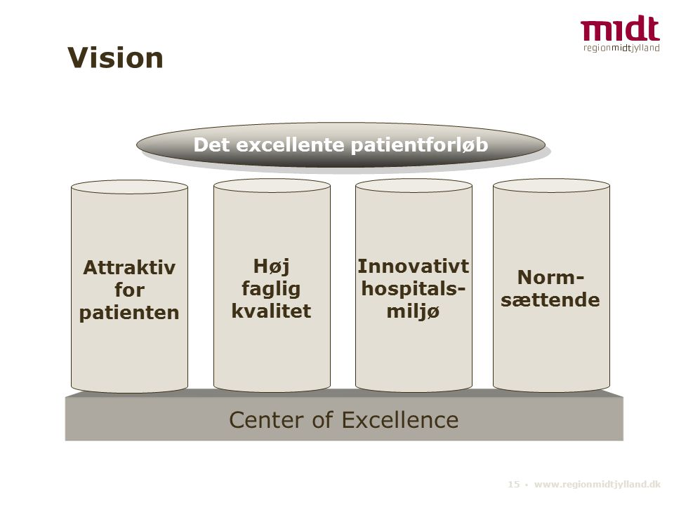 15 ▪ www.regionmidtjylland.dk Det excellente patientforløb Center of Excellence Høj faglig kvalitet Innovativt hospitals- miljø Norm- sættende Attraktiv for patienten Vision