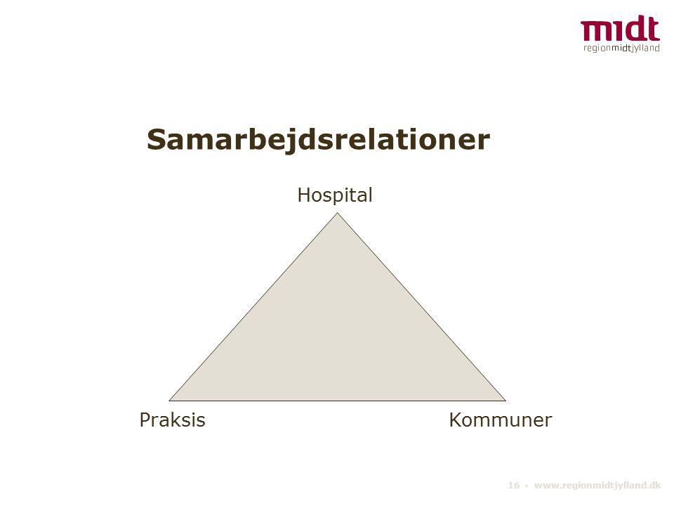 16 ▪ www.regionmidtjylland.dk Samarbejdsrelationer Hospital PraksisKommuner