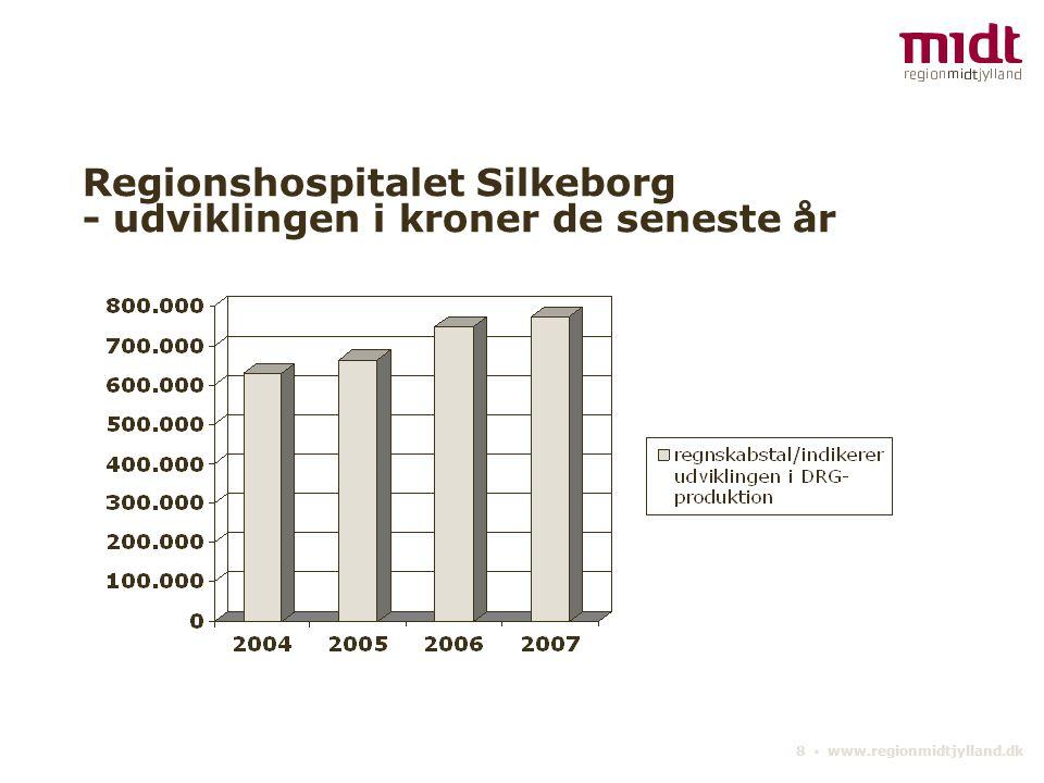 8 ▪ www.regionmidtjylland.dk Regionshospitalet Silkeborg - udviklingen i kroner de seneste år