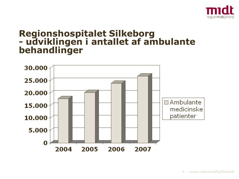 9 ▪ www.regionmidtjylland.dk Regionshospitalet Silkeborg - udviklingen i antallet af ambulante behandlinger