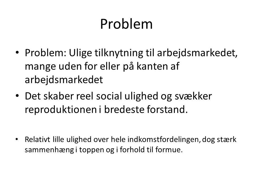 Problem Problem: Ulige tilknytning til arbejdsmarkedet, mange uden for eller på kanten af arbejdsmarkedet Det skaber reel social ulighed og svækker reproduktionen i bredeste forstand.