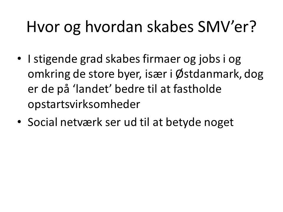 Hvor og hvordan skabes SMV'er.