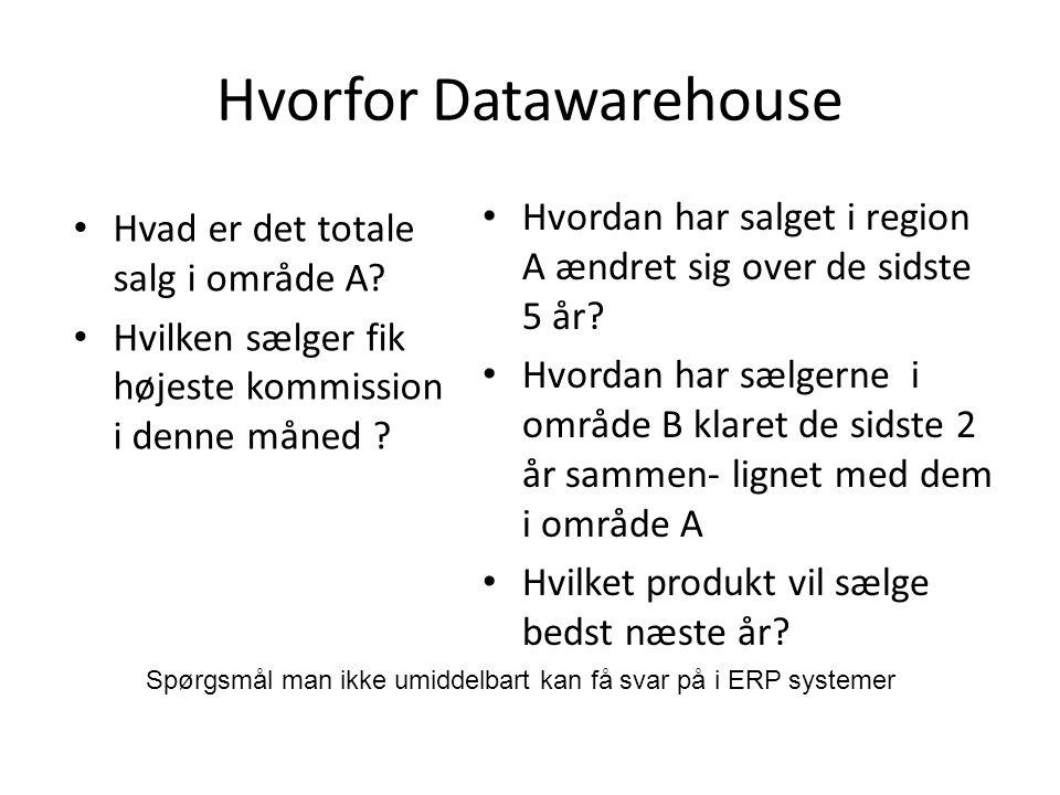 Hvorfor Datawarehouse Hvad er det totale salg i område A.