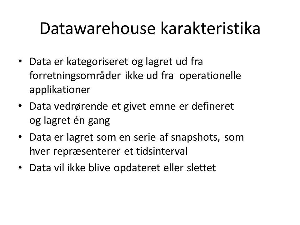 Datawarehouse karakteristika Data er kategoriseret og lagret ud fra forretningsområder ikke ud fra operationelle applikationer Data vedrørende et givet emne er defineret og lagret én gang Data er lagret som en serie af snapshots, som hver repræsenterer et tidsinterval Data vil ikke blive opdateret eller slettet