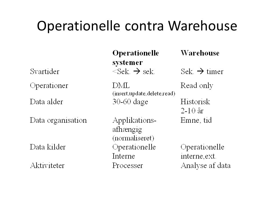 Operationelle contra Warehouse