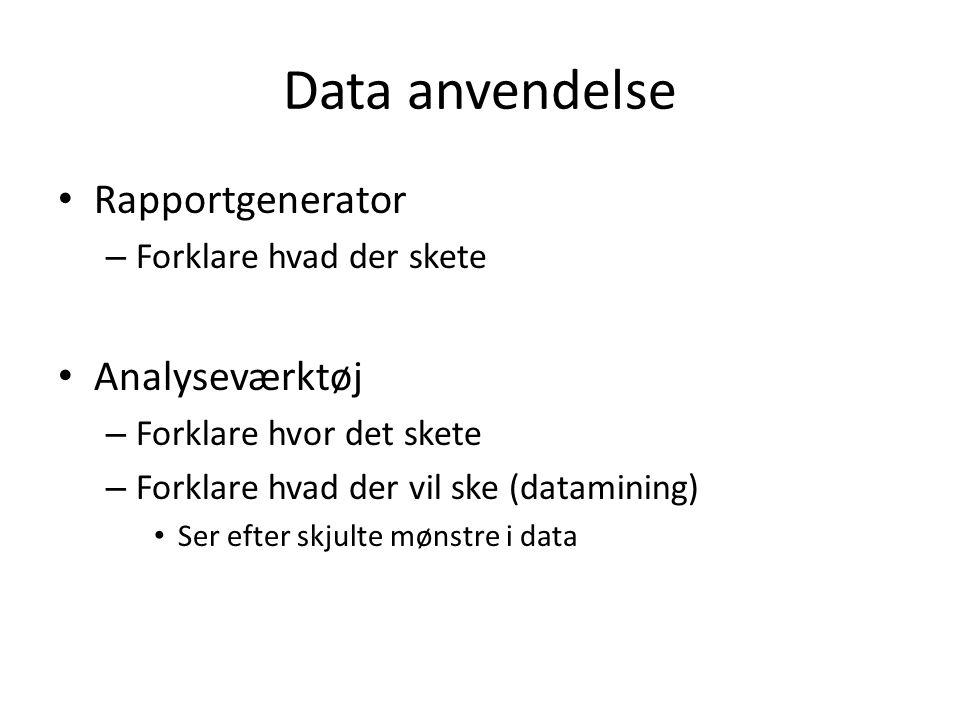 Data anvendelse Rapportgenerator – Forklare hvad der skete Analyseværktøj – Forklare hvor det skete – Forklare hvad der vil ske (datamining) Ser efter skjulte mønstre i data