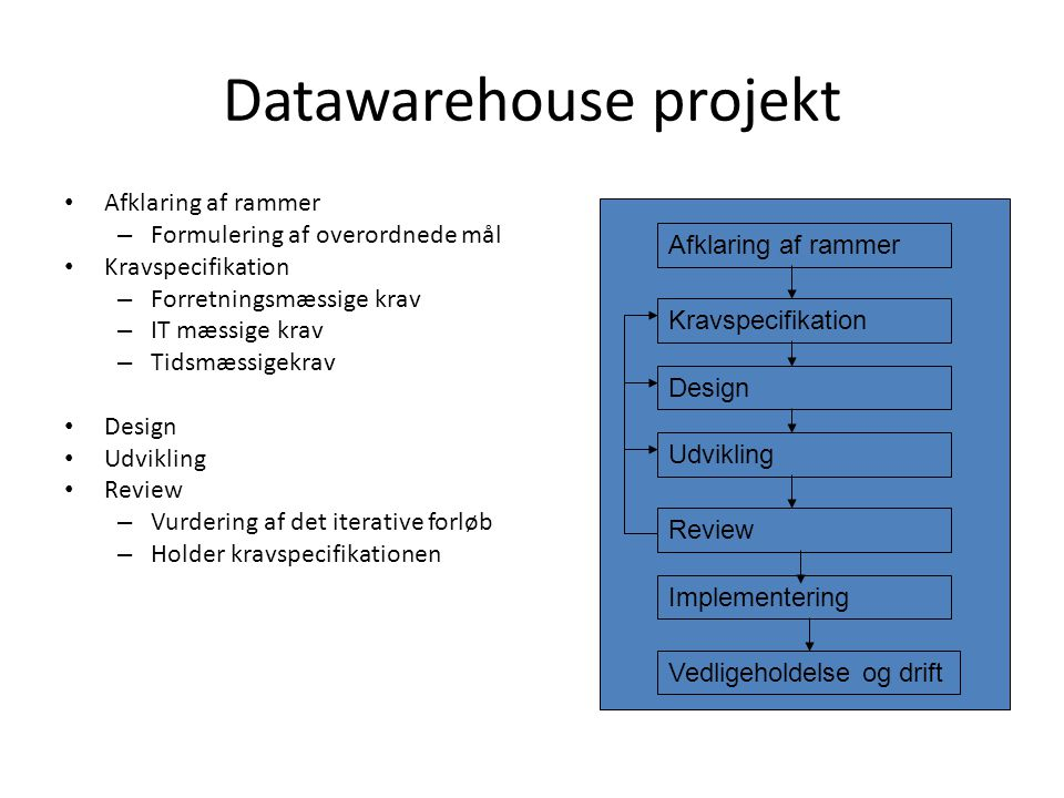 Datawarehouse projekt Afklaring af rammer – Formulering af overordnede mål Kravspecifikation – Forretningsmæssige krav – IT mæssige krav – Tidsmæssigekrav Design Udvikling Review – Vurdering af det iterative forløb – Holder kravspecifikationen Afklaring af rammer Kravspecifikation Design Udvikling Review Implementering Vedligeholdelse og drift