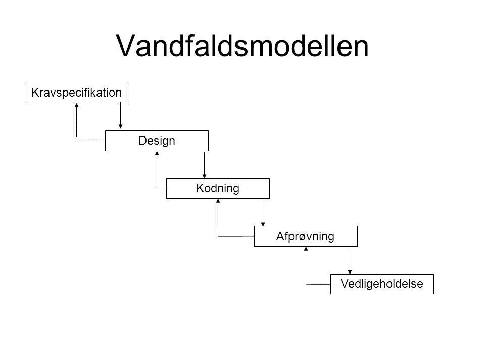 Vandfaldsmodellen Kravspecifikation Design Kodning Afprøvning Vedligeholdelse