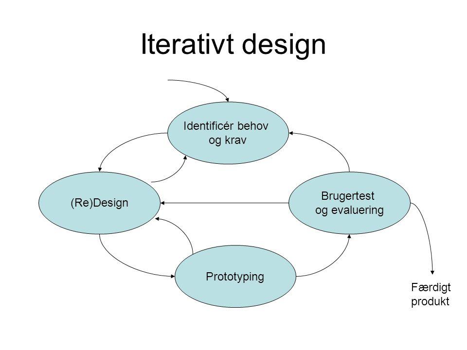 Iterativt design Identificér behov og krav (Re)Design Brugertest og evaluering Prototyping Færdigt produkt