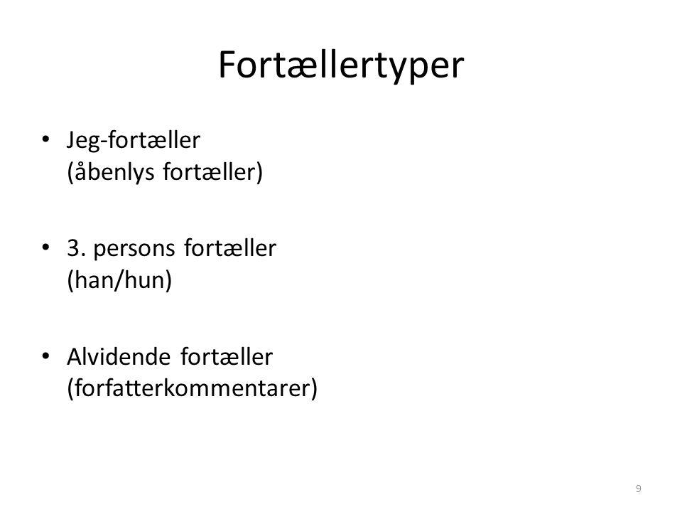 Fortællertyper Jeg-fortæller (åbenlys fortæller) 3.