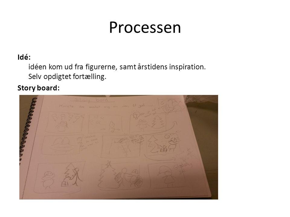 Processen Idé: idéen kom ud fra figurerne, samt årstidens inspiration.