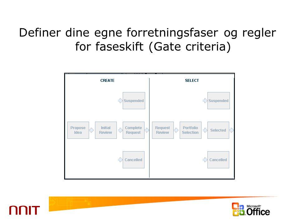 Definer dine egne forretningsfaser og regler for faseskift (Gate criteria)