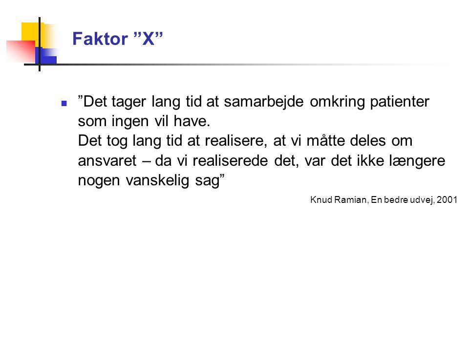 Faktor X Det tager lang tid at samarbejde omkring patienter som ingen vil have.
