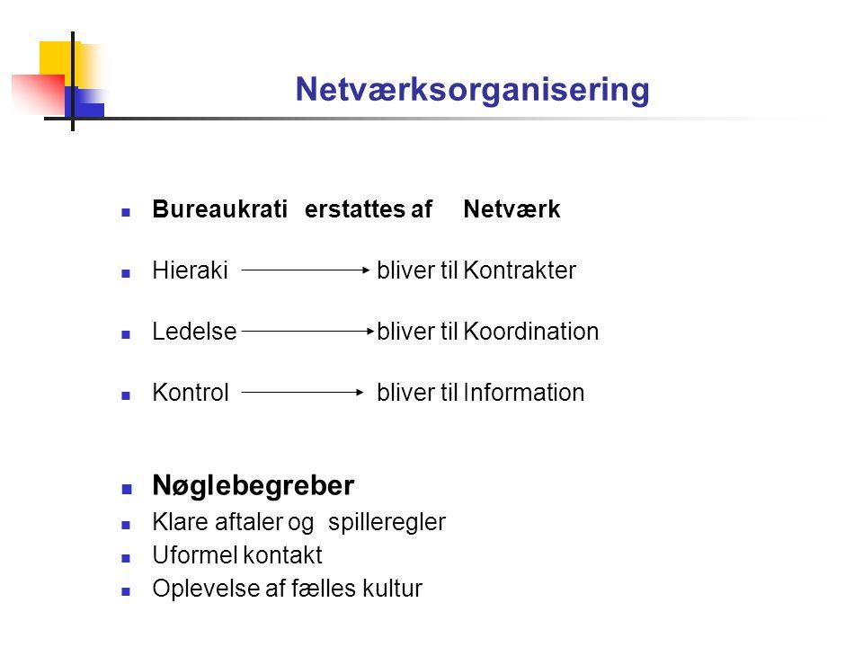 Bureaukrati erstattes af Netværk Hierakibliver tilKontrakter Ledelsebliver tilKoordination Kontrolbliver tilInformation Nøglebegreber Klare aftaler og spilleregler Uformel kontakt Oplevelse af fælles kultur Netværksorganisering