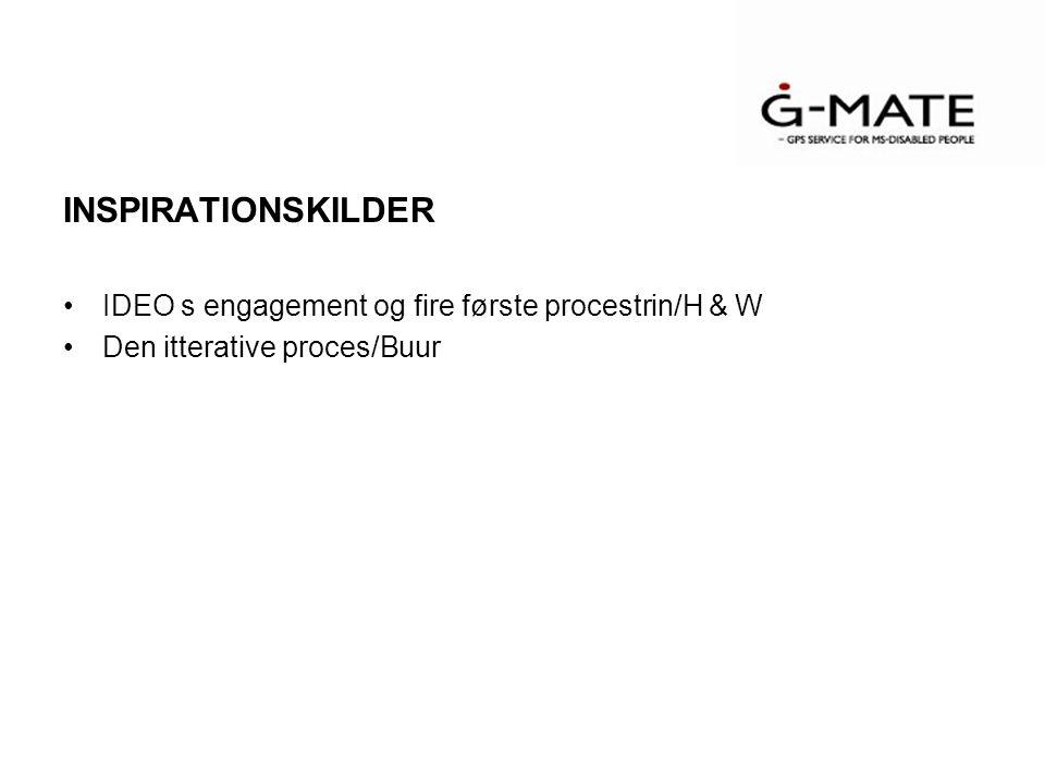 INSPIRATIONSKILDER IDEO s engagement og fire første procestrin/H & W Den itterative proces/Buur
