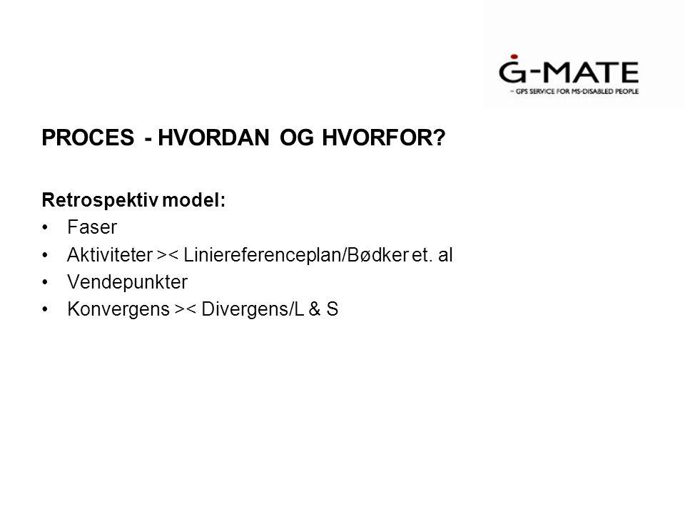 PROCES - HVORDAN OG HVORFOR. Retrospektiv model: Faser Aktiviteter >< Liniereferenceplan/Bødker et.