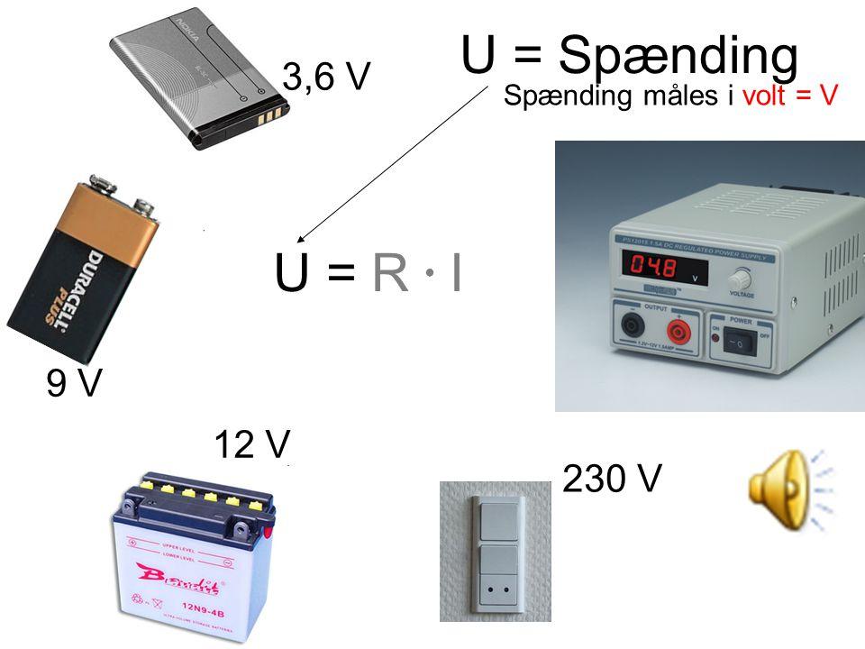 Ohms´lov : U = R ● I U = Spænding, kan vi vælge ved kredsløbet (ved at skrue op/ned på volt knappen) R = Modstand, kan vi også vælge (ved at skifte pæren ud, måles i Ω) I = Strømstyrke, må så pænt indstille sig efter hvordan spændingen og modstanden nu er - måles i Ampere Leg med ohms lov