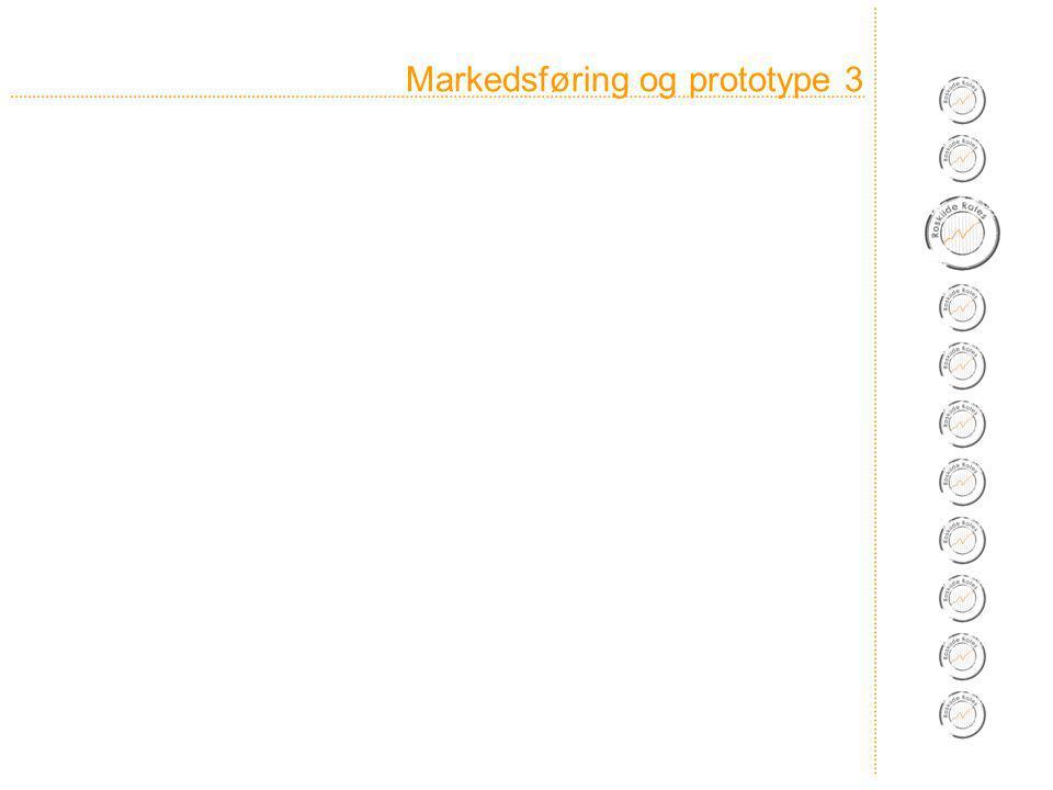 Markedsføring og prototype 3