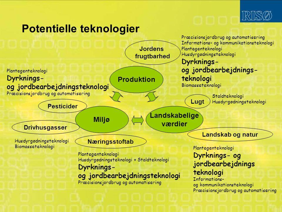 Potentielle teknologier Produktion Landskabelige værdier Miljø Jordens frugtbarhed Lugt Landskab og natur Drivhusgasser Næringsstoftab Pesticider Præcisionsjordbrug og automatisering Informations- og kommunikationsteknologi Plantegenteknologi Husdyrgødningsteknologi Dyrknings- og jordbearbejdnings- teknologi Biomasseteknologi Staldteknologi Husdyrgødningsteknologi Plantegenteknologi Dyrknings- og jordbearbejdnings teknologi Informations- og kommunikationsteknologi Præcisionsjordbrug og automatisering Plantegenteknologi Dyrknings- og jordbearbejdningsteknologi Præcisionsjordbrug og automatisering Husdyrgødningsteknologi Biomasseteknologi Plantegenteknologi Husdyrgødningsteknologi + Staldteknologi Dyrknings- og jordbearbejdningsteknologi Præcisionsjordbrug og automatisering