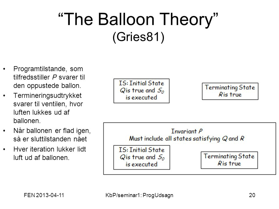 The Balloon Theory (Gries81) Programtilstande, som tilfredsstiller P svarer til den oppustede ballon.