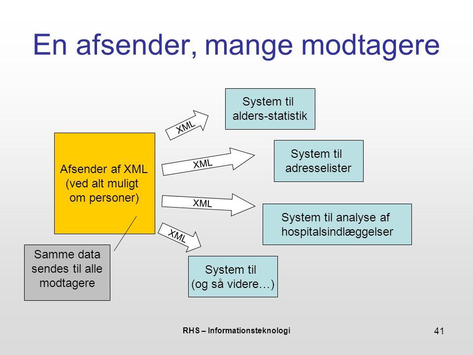 RHS – Informationsteknologi 41 En afsender, mange modtagere Afsender af XML (ved alt muligt om personer) System til alders-statistik System til adresselister System til analyse af hospitalsindlæggelser System til (og så videre…) XML Samme data sendes til alle modtagere