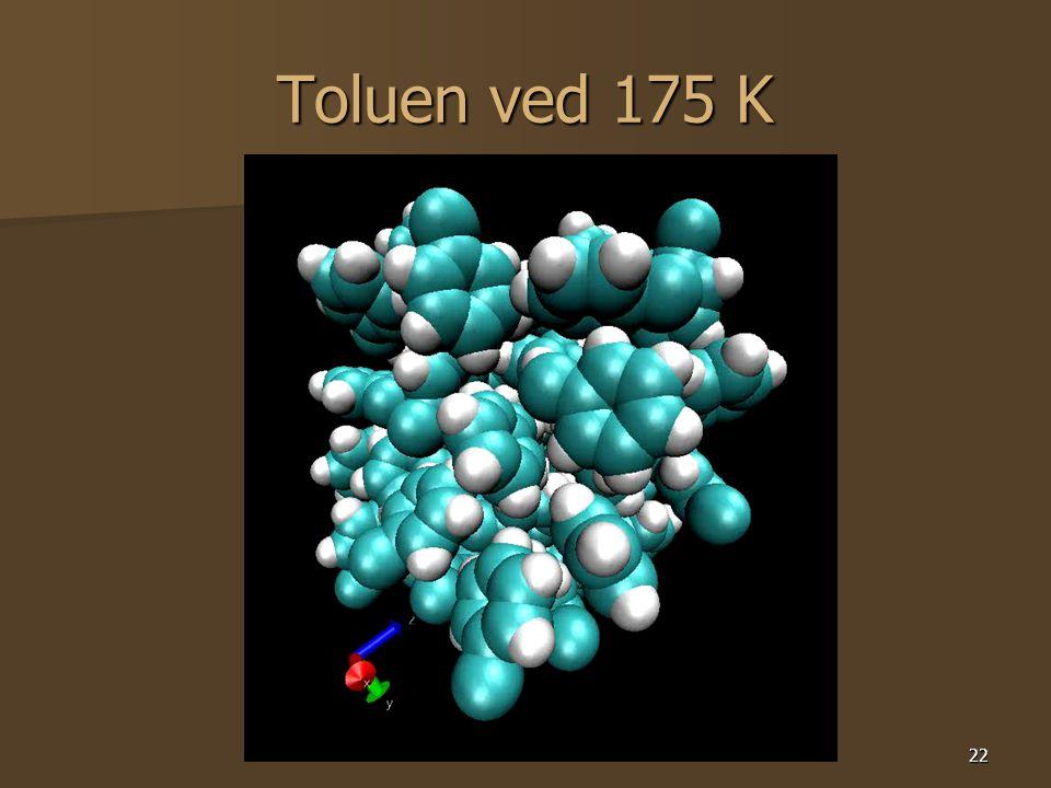 22 Toluen ved 175 K