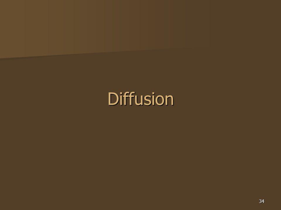 34 Diffusion