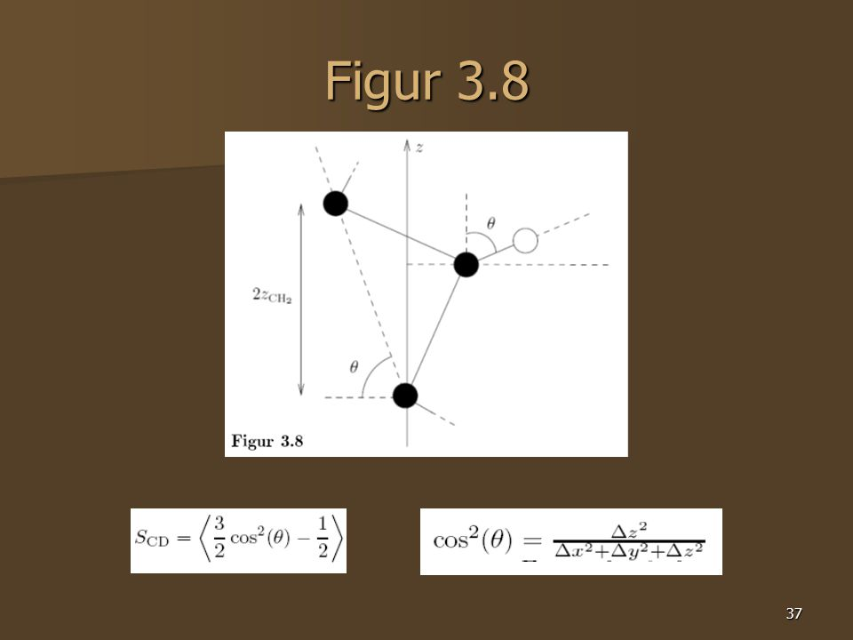 37 Figur 3.8