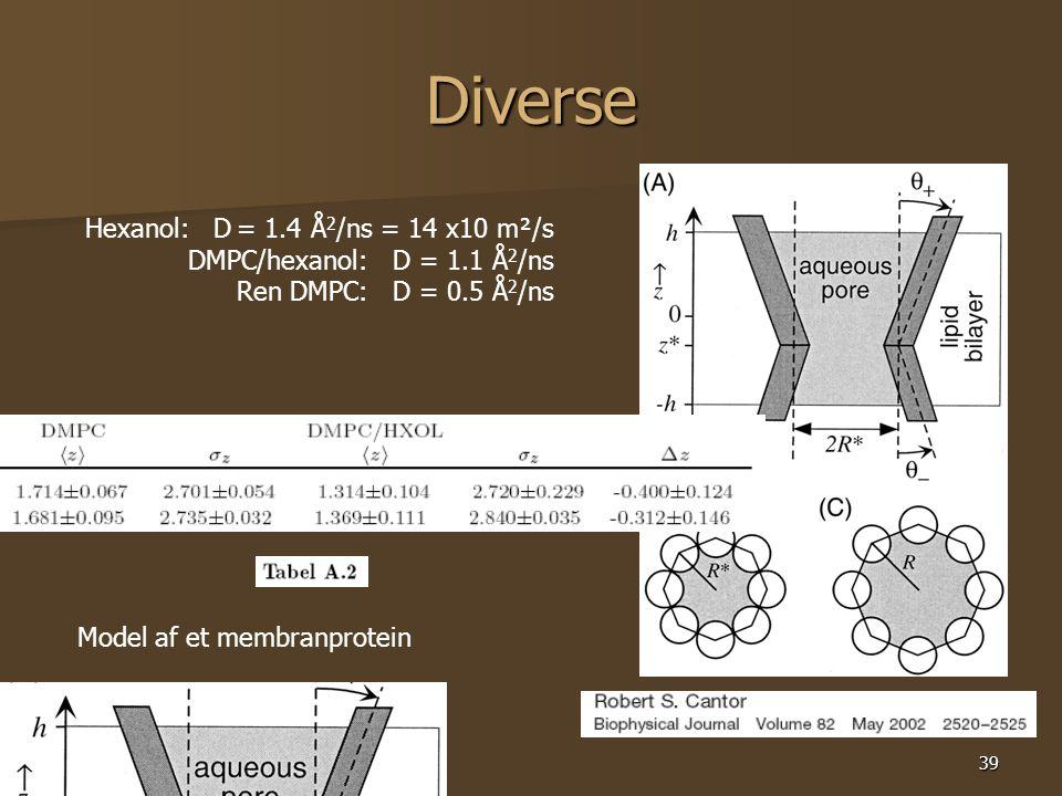 39 Diverse Hexanol: D = 1.4 Å 2 /ns = 14 x10 m²/s DMPC/hexanol: D = 1.1 Å 2 /ns Ren DMPC: D = 0.5 Å 2 /ns Model af et membranprotein