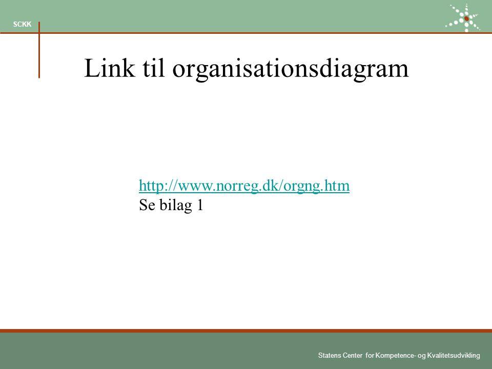 Statens Center for Kompetence- og Kvalitetsudvikling SCKK Link til organisationsdiagram http://www.norreg.dk/orgng.htm Se bilag 1