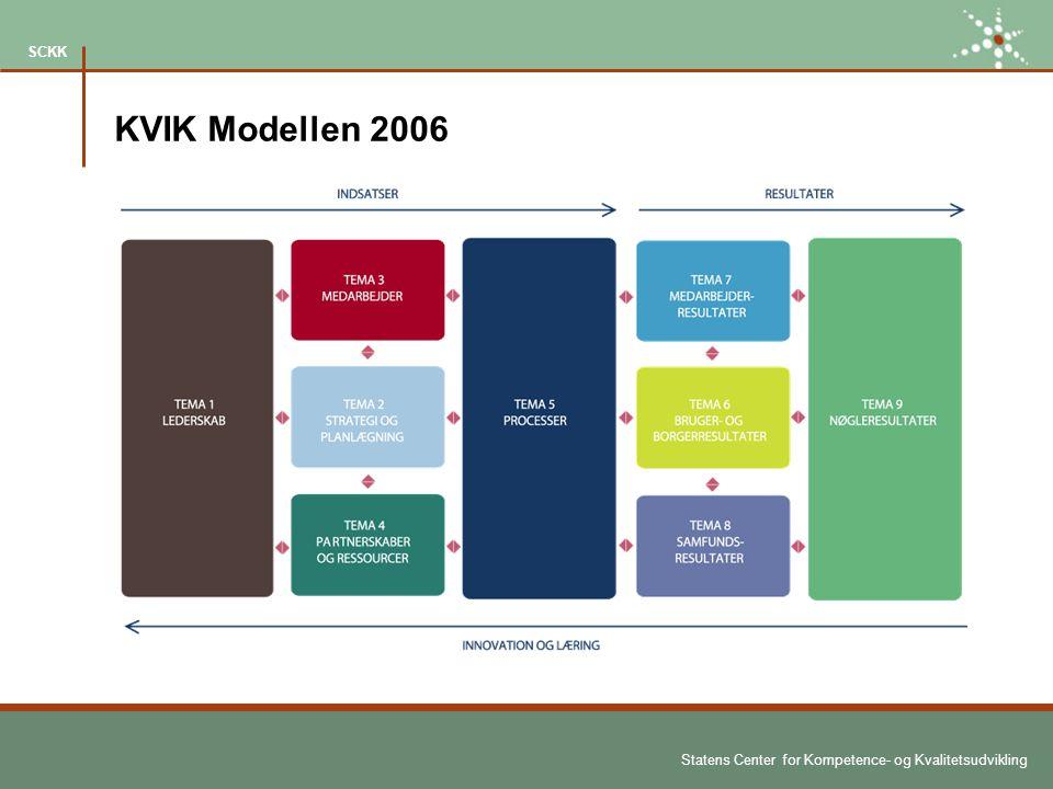 Statens Center for Kompetence- og Kvalitetsudvikling SCKK KVIK Modellen 2006